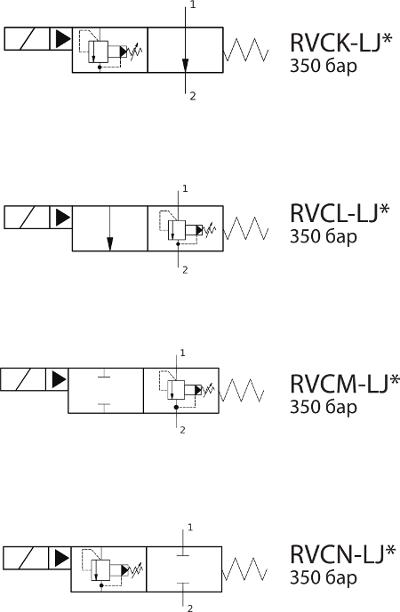 Многофункциональный гидроклапан Sun Hydraulics
