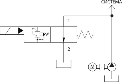 Гидроклапан Sun Hydraulics ввертной
