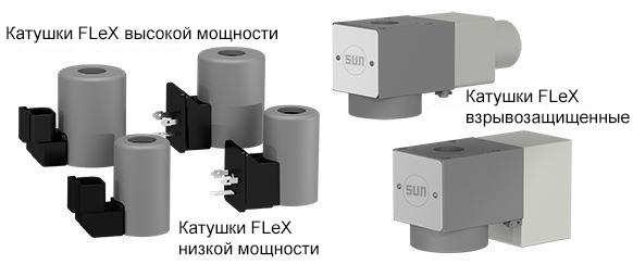 Sun Hydraulics ATEX, IECEx и CSA