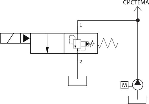 Ввертной картриджный клапан гидравлический SUN