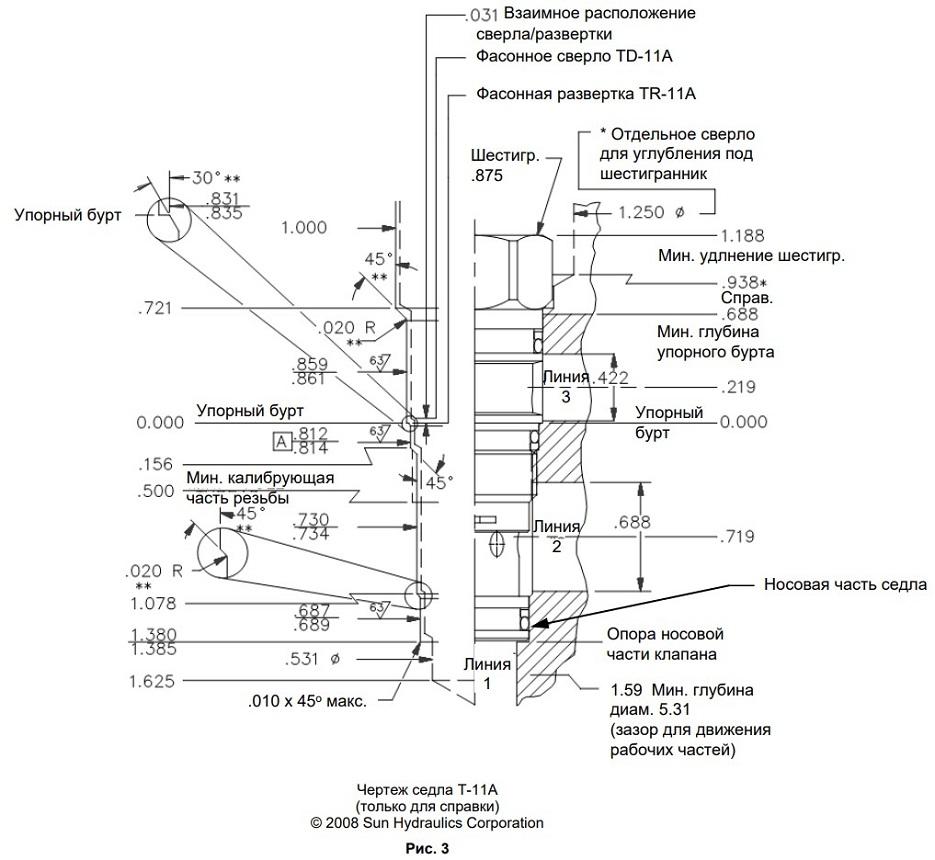 Sun Hydraulics инструмент для изготовления гнезда клапана