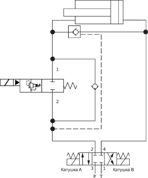 Картриджный клапан гидравлический Sun Hydraulics