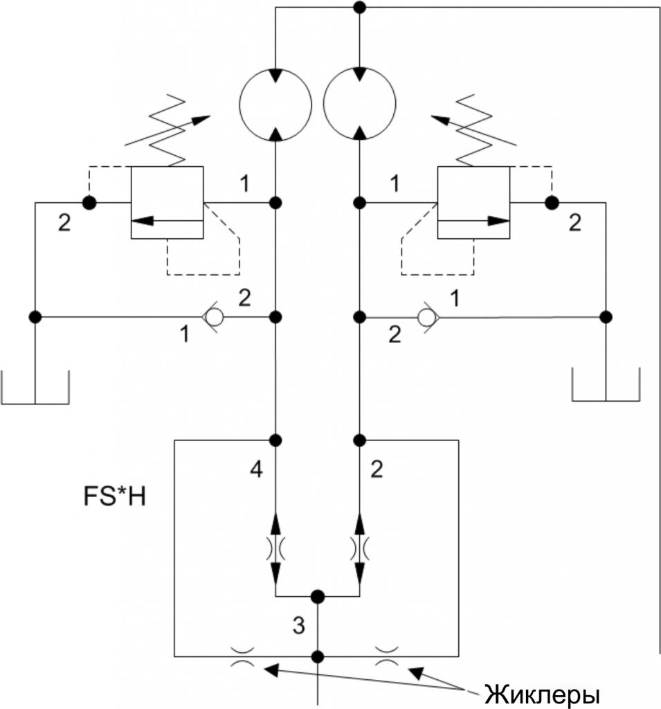 Делители потока, делители-сумматоры Sun Hydraulics